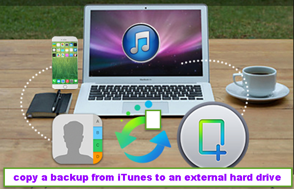 copy a backup from iTunes to a external hard drive