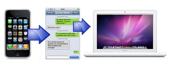 iphone-sms-to-mac