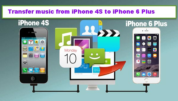transfer-iphone-4s-music-to-iphone-6