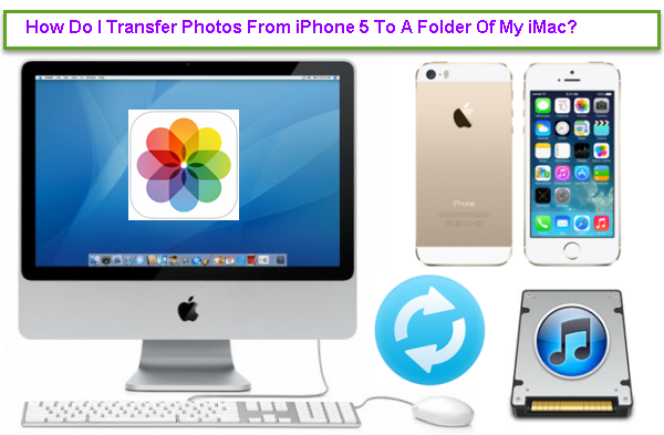 How Do I Transfer Photos From iPhone 5 To A Folder Of My iMac