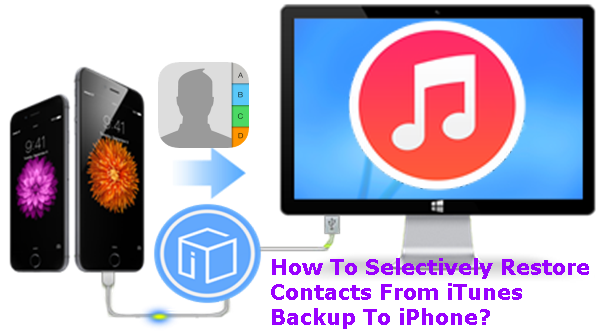 restore-contacts-to-iphone-from-backup-selectively