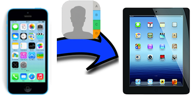 transfer_iphone_contacts_to_ipad