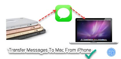 Copy Messages To Mac From iPhone