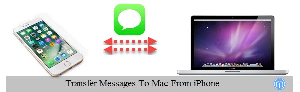 Transfer Messages To Mac From iPhone