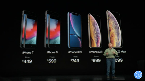 features we know about iphone xs and xs max